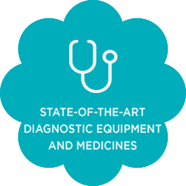 state of the art diagnostic equipment and medicines